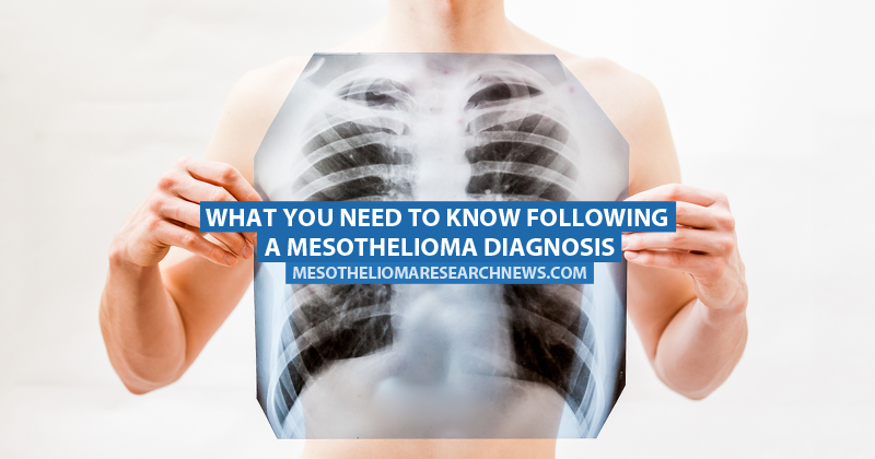 Know the Types of Mesothelioma